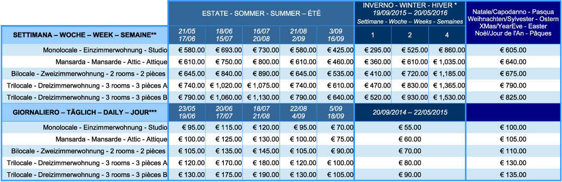 Resade-listino-2015-2016-appartamenti-residence-2